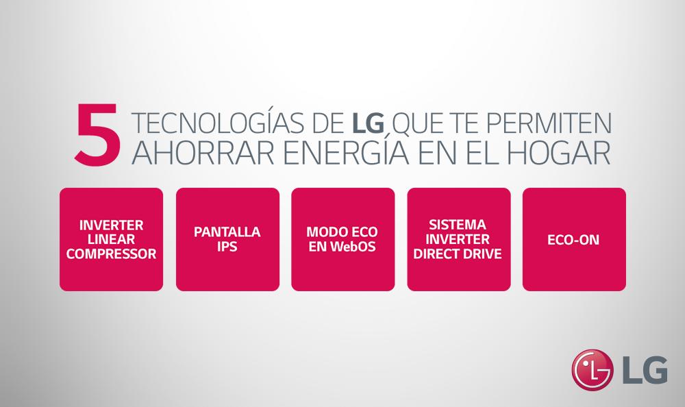 5 tecnologías de LG que te permiten ahorrar energía