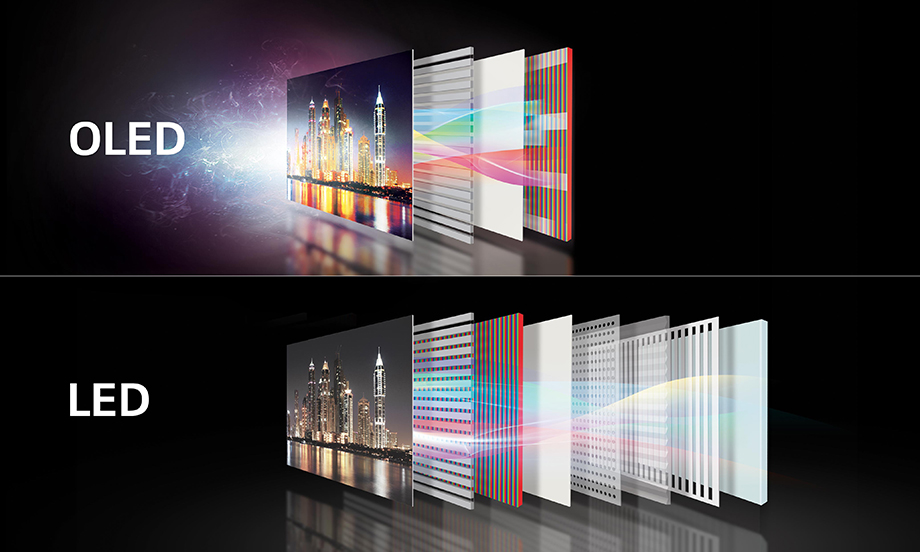 oled-technology-2015_1