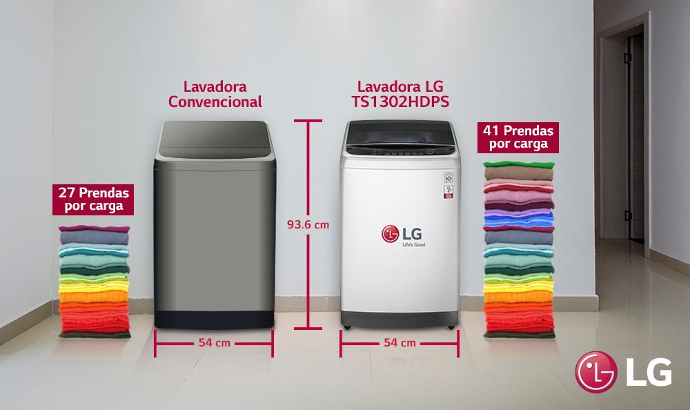 Nuevas lavadoras de LG ocupan menos espacio y tienen mayor capacidad de lavado