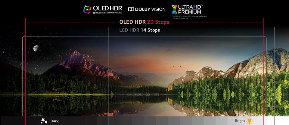 lg-OLED-HDR-stops-niveles