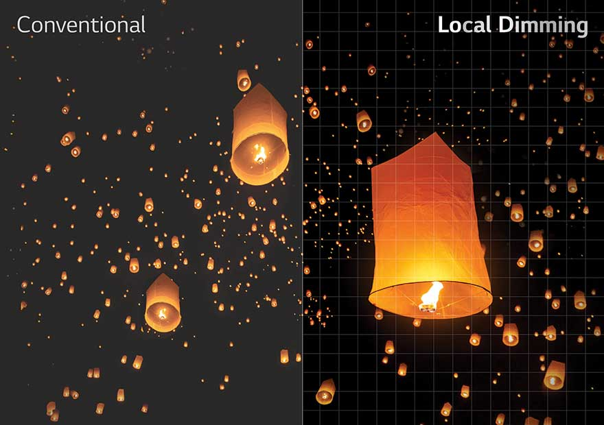 Local-Dimming