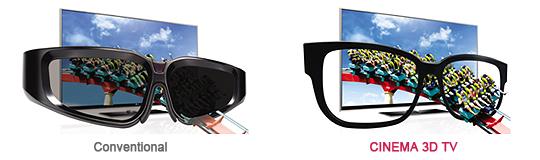 CINEMA 3D, la nueva generación de entretenimiento en casa
