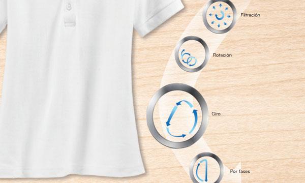 La ropa de lino y algodón cuídala con 6Motion® de LG