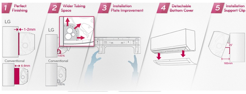 Fácil instalación en tu Aire acondicionado de LG