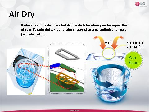 Reduce los residuos de tu lavadora