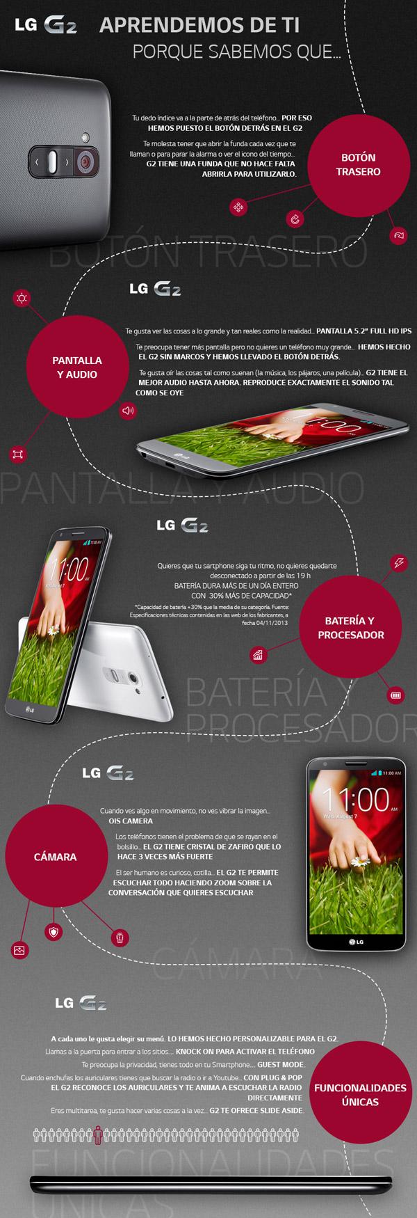 Infografía del LG G2: todas sus características