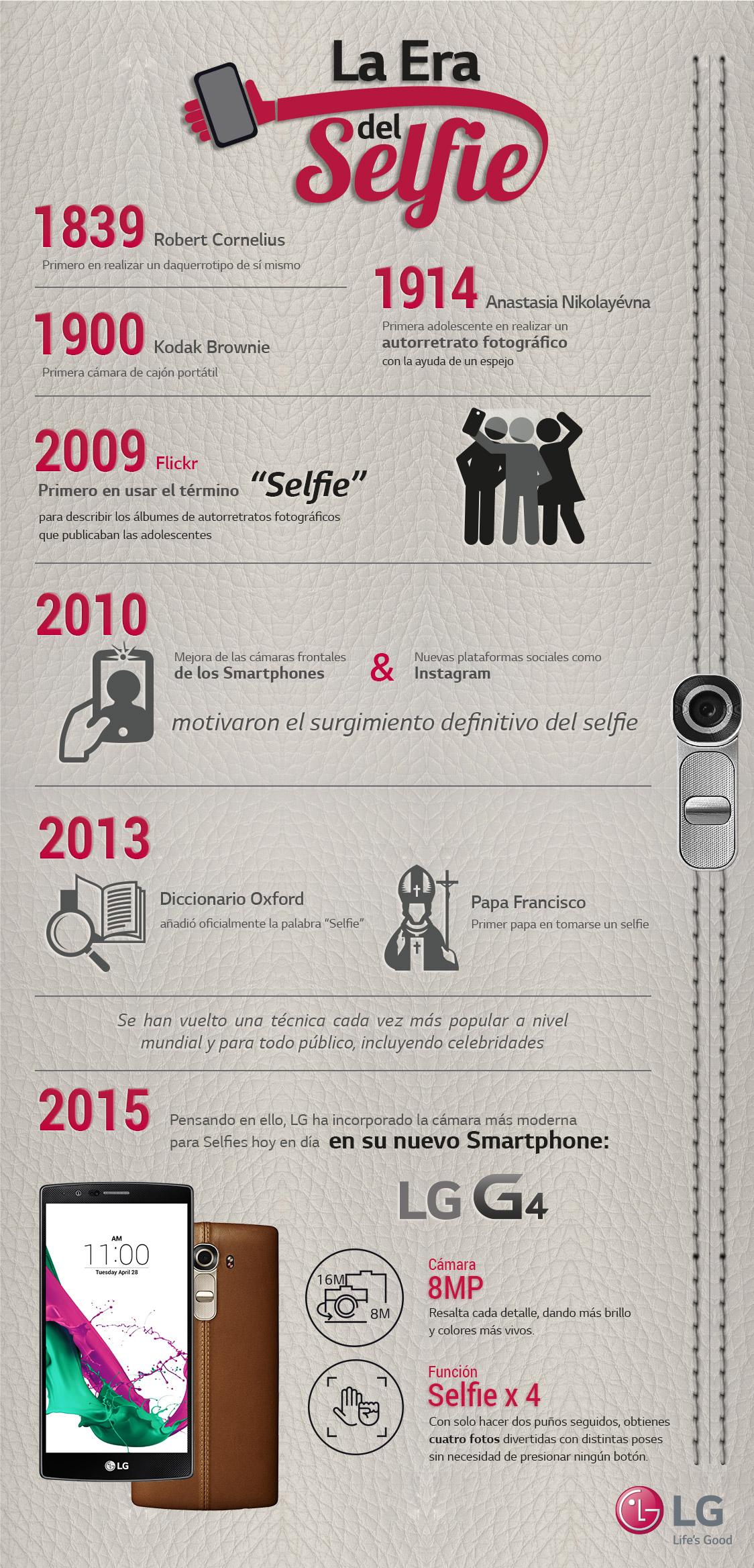 La historia del selfie contada en una infografía