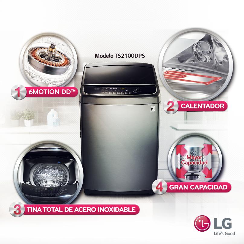 Consejos al comprar una lavadora (Parte I)