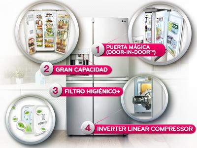 Tips para mantener óptima nuestra refrigeradora
