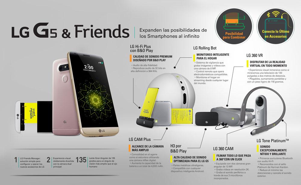 MWC 2016: el nuevo LG G5 permite incluir piezas externas