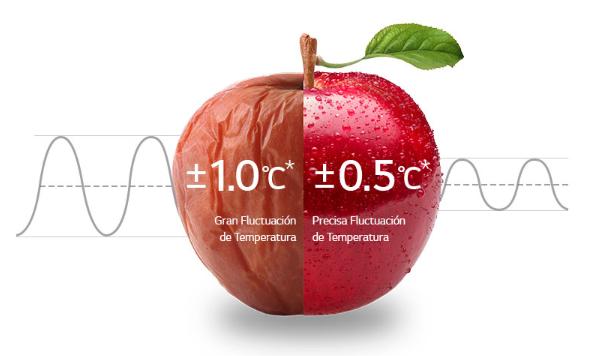 fluctuación.jpg